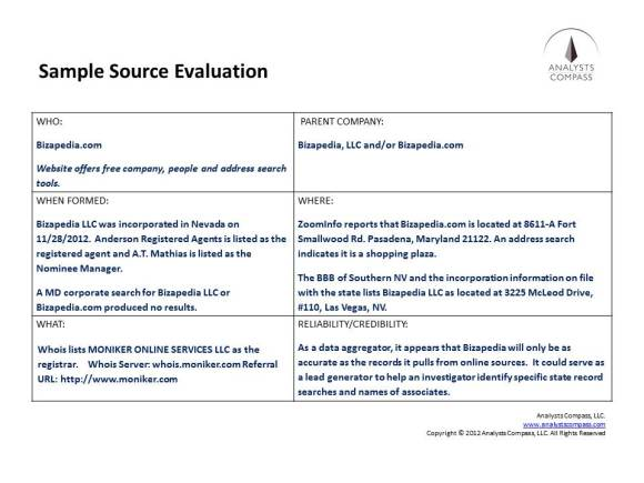 Source Eval
